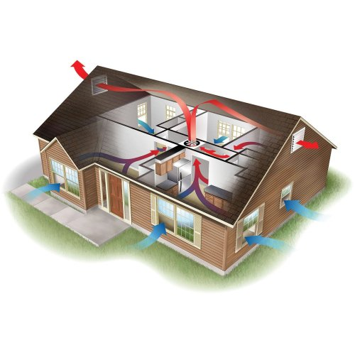 6 Best Methods for Home Air Cooling
