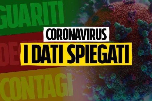 I dati del 30 aprile spiegati: ecco perché oggi c'è stato un boom di guariti da Coronavirus