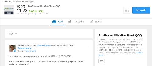 ProShares UltraPro Short QQQ ETF: analisi e come investire sul fondo