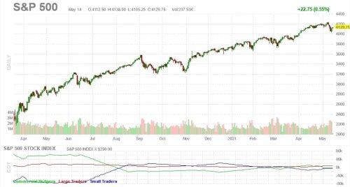 Three reasons why stock markets might fall this year