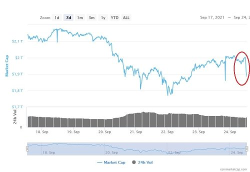 Crypto market wipes $100B in minutes as China vows crackdown on crypto trading