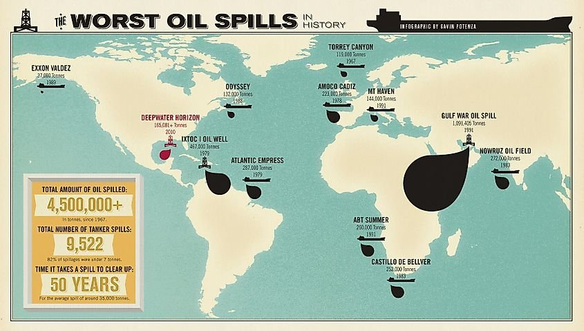 Oil Spill Disasters