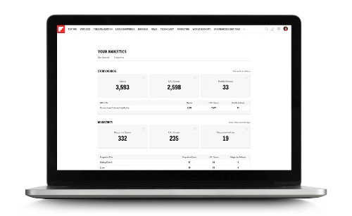 Curator Pro's Content Analytics and Audience Insights Support Marketers