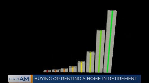 BRN AM | Buying or renting a home in retirement
