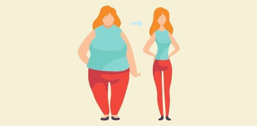 11 Simple Ways to Lose Weight Fast Without Dieting, Says Science