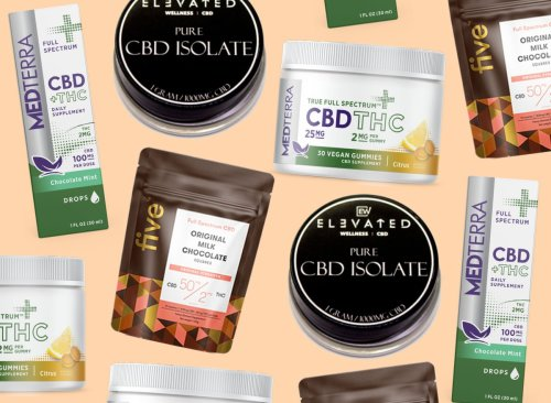 Your Ultimate Guide to CBD
