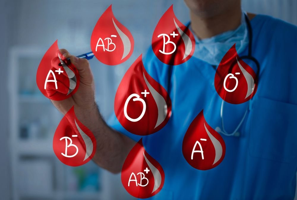 What Is the Rarest Blood Type in the World?