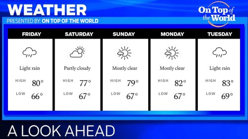 Weekend weather forecast for May 14-16