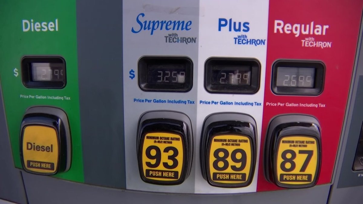 Memorial Day Travel & Gas Prices