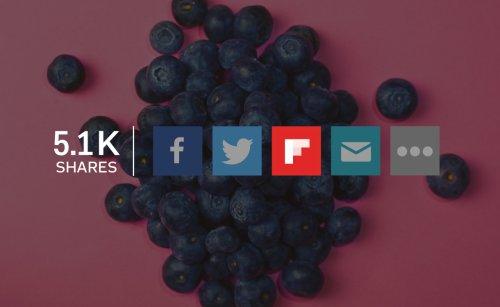 Useful Flipboard Tools to Help Bloggers Grow Their Reach