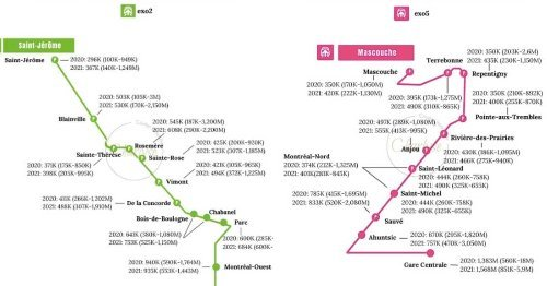 These QC Exo Train Maps Show The Median 3+ Bedroom Home Price