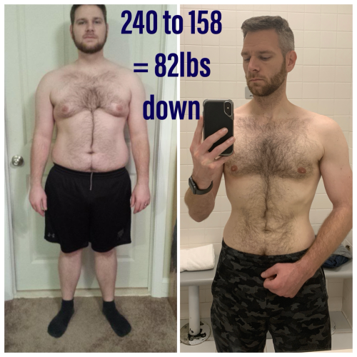 Awesome Ketogenic Diet cover image