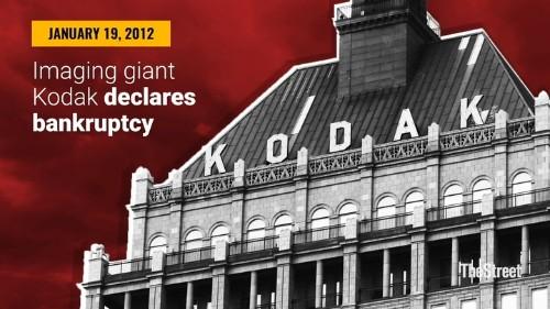 January 19, 2012: Imaging Giant Kodak Declares Bankruptcy