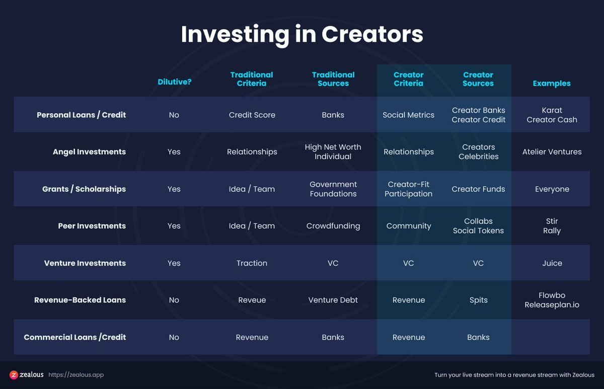 The Created Economy: Episode 3 (Niel Robertson, Influence.co)