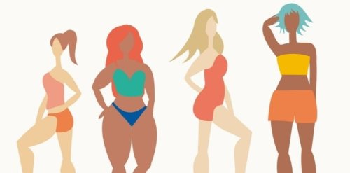 What Does Your Body Type Mean? Endomorph, Mesomorph and Ectomorph