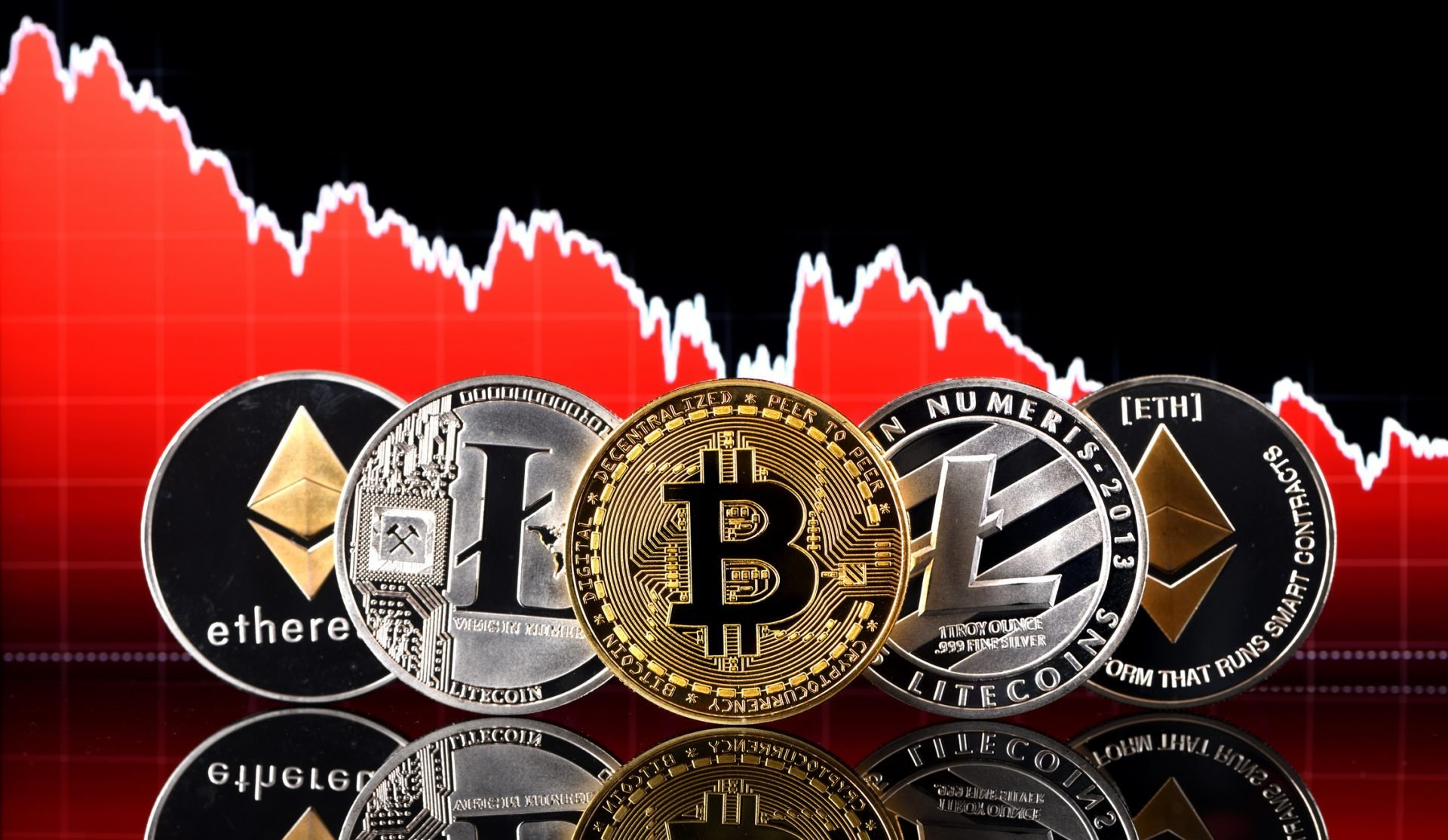 Is crypto too big of a risk?