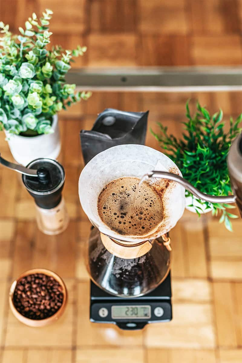 THE MOST EXPENSIVE COFFEE IN THE WORLD