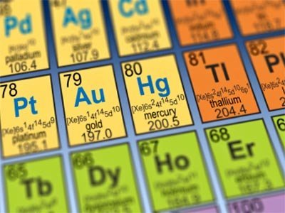 How the Periodic Table Works, Plus Some Pretty Cool Elements