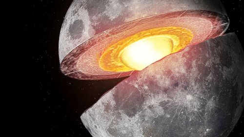 What If You Cut the Moon in Half?