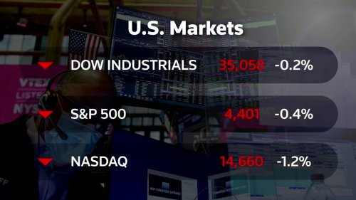 U.S. stocks snap five-day winning streak