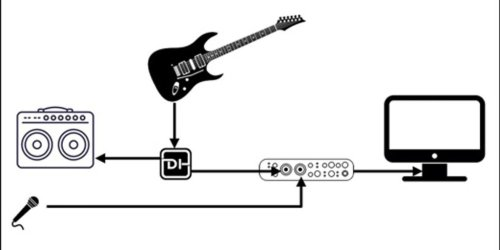 Magazine - Guitar/Bass