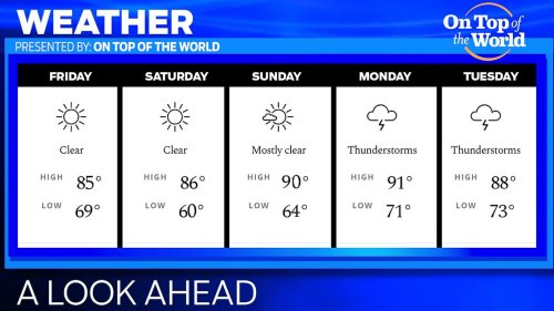 Weekend weather forecast for May 7-9, 2021