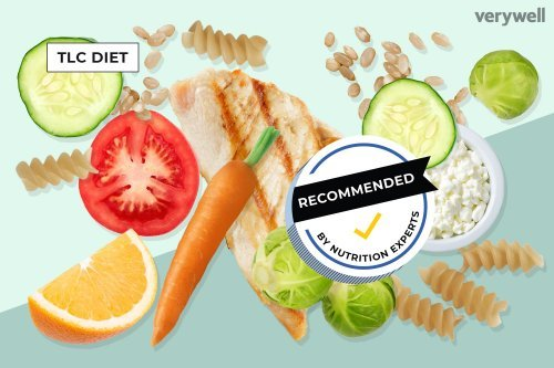 What Is the TLC Diet?