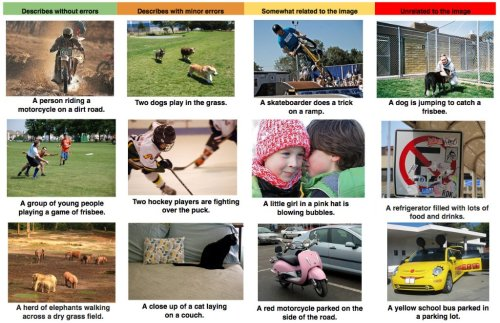 New Google Research Project Can Auto-Caption Complex Images