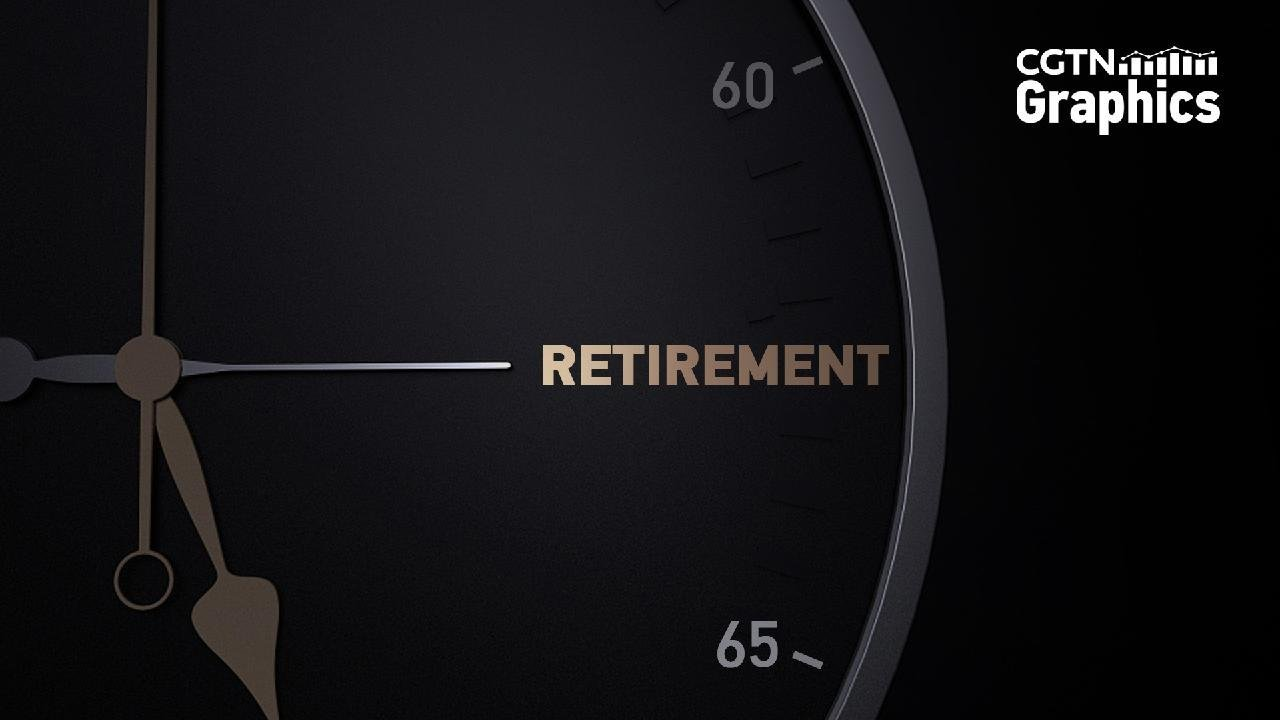 BRN FOCUS | Pension Systems in the Developing World