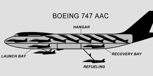 Why The Boeing 747 Aircraft Carrier Never Took Off (And Other Failed Concepts)