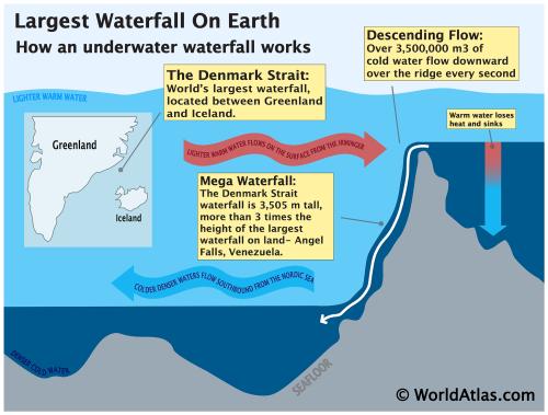 Denmark Strait Cataract - The World's Largest Waterfall Deep Underwater