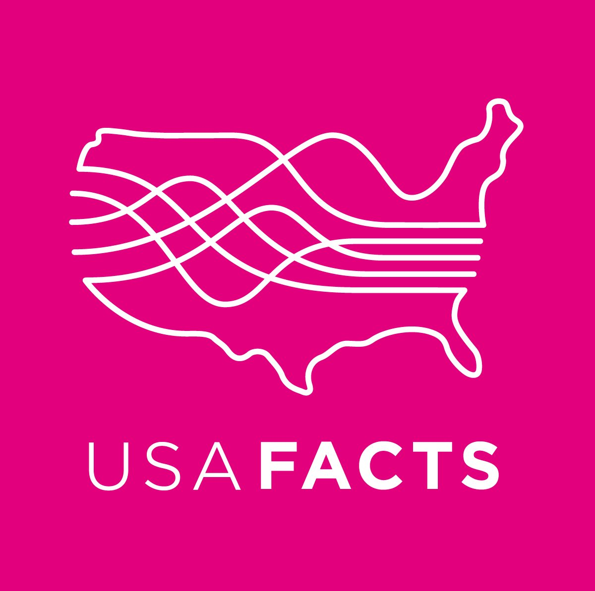 9/11 at 20: Terror Deaths and More Facts, Curated by USAFacts