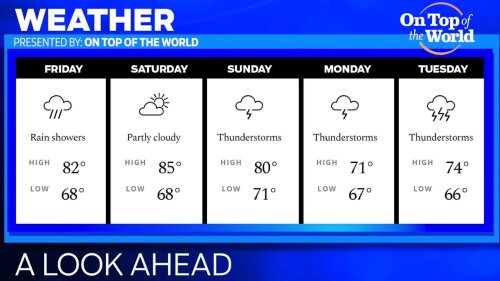 Weekend weather for April 16-18