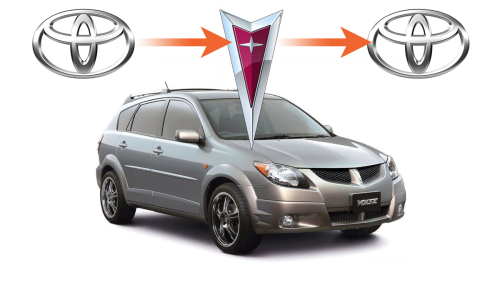 The Most Ridiculous Car Rebadging Of All Time