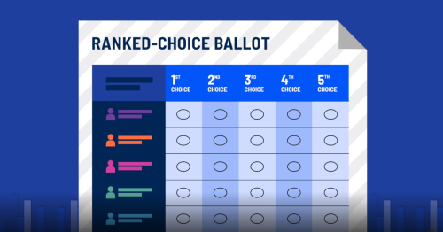 NYC's primary: How does ranked-choice voting work?
