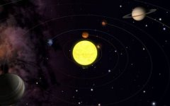 Discover planet orbits