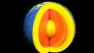 Is the Earth's Inner Core Solid and Squishy?