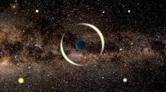 Discover galaxy planets