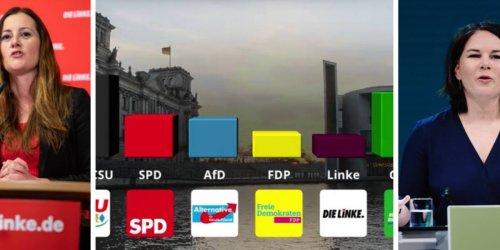 Die wöchentlichen Wahltrends: Links-Bündnis wird laut Umfragen realistischer, doch bringt Grüne in Bredouille