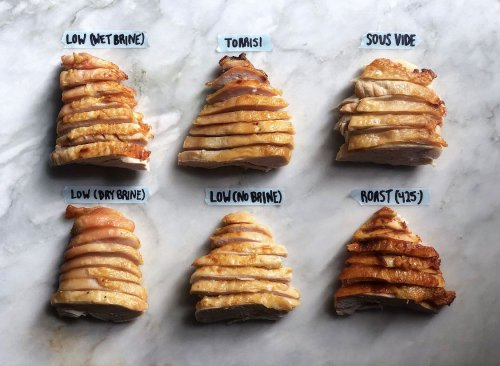 The Absolute Best Way to Cook a Turkey Breast, According to So Many Tests