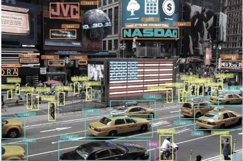 A Wave Of Billion-Dollar Computer Vision Startups Is Coming