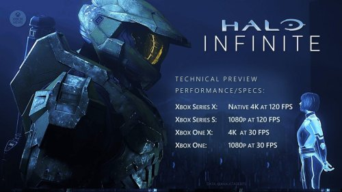 'Halo Infinite' Is Good, Says Everyone