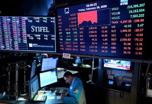 Stock Market Crash: The End Game Approaches