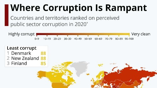 The World's Best And Worst Countries For Public Sector Corruption [Infographic]