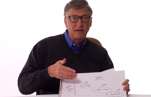 How Bill Gates Radically Transformed His Public Speaking And Communication Skills