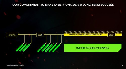 'Cyberpunk 2077' Has A New 2021 Roadmap And It Is Very Bad