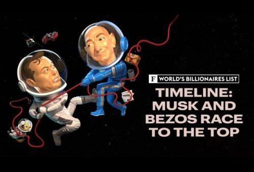 The World's Billionaires 2021 Timeline: Musk VS Bezos
