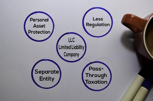Congress Passes Corporate Transparency Act To Require Beneficial Ownership Filings For LLCs And Corporations