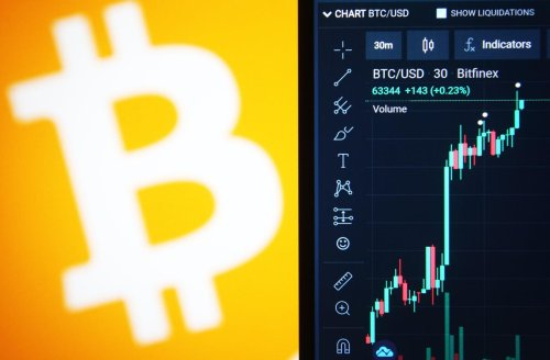 New Radical Bitcoin Price Model Reveals When Shock Bitcoin Rally Could Peak