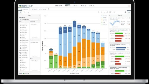 Can Your CRM Do This? SugarCRM's Time-Aware Customer Platform Changes The Game